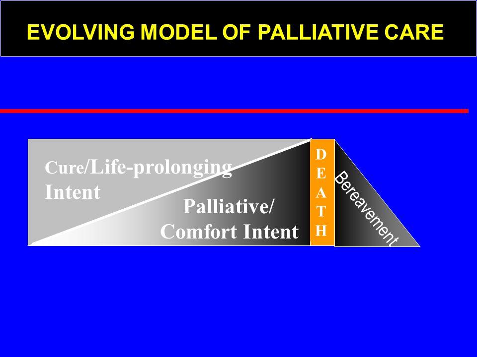 Mike Harlos MD, CCFP, FCFP Professor and Section Head, Palliative Medicine, University of Manitoba Medical Director, WRHA Palliative Care Medical Director, Pediatric Symptom Management Service