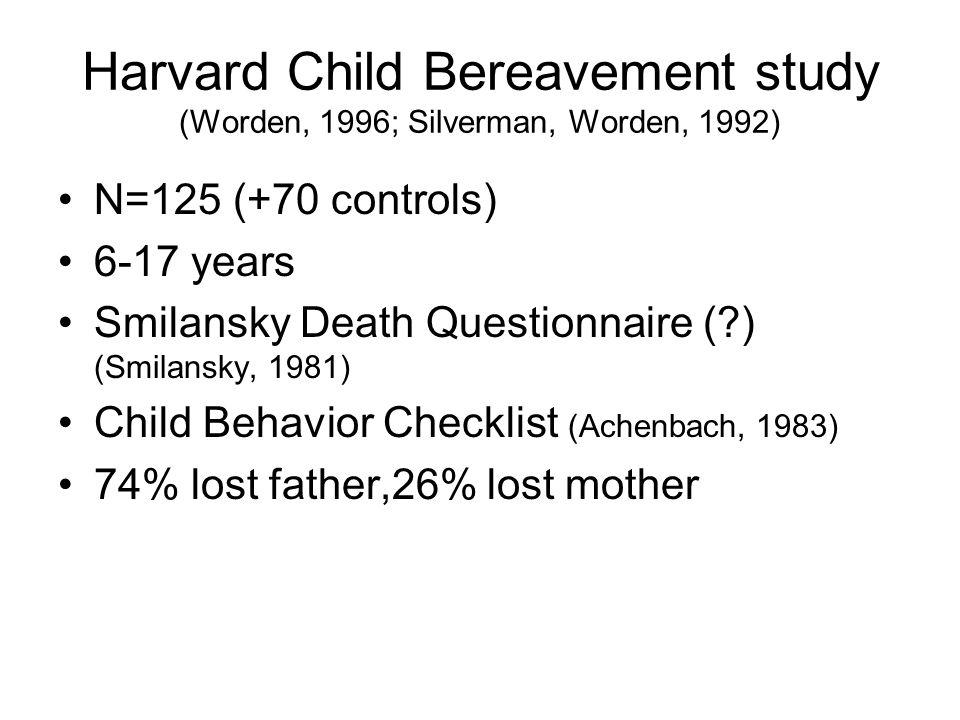 Harvard Child Bereavement study (Worden, 1996; Silverman, Worden, 1992) N=125 (+70 controls) 6-17 years Smilansky Death Questionnaire (?) (Smilansky,
