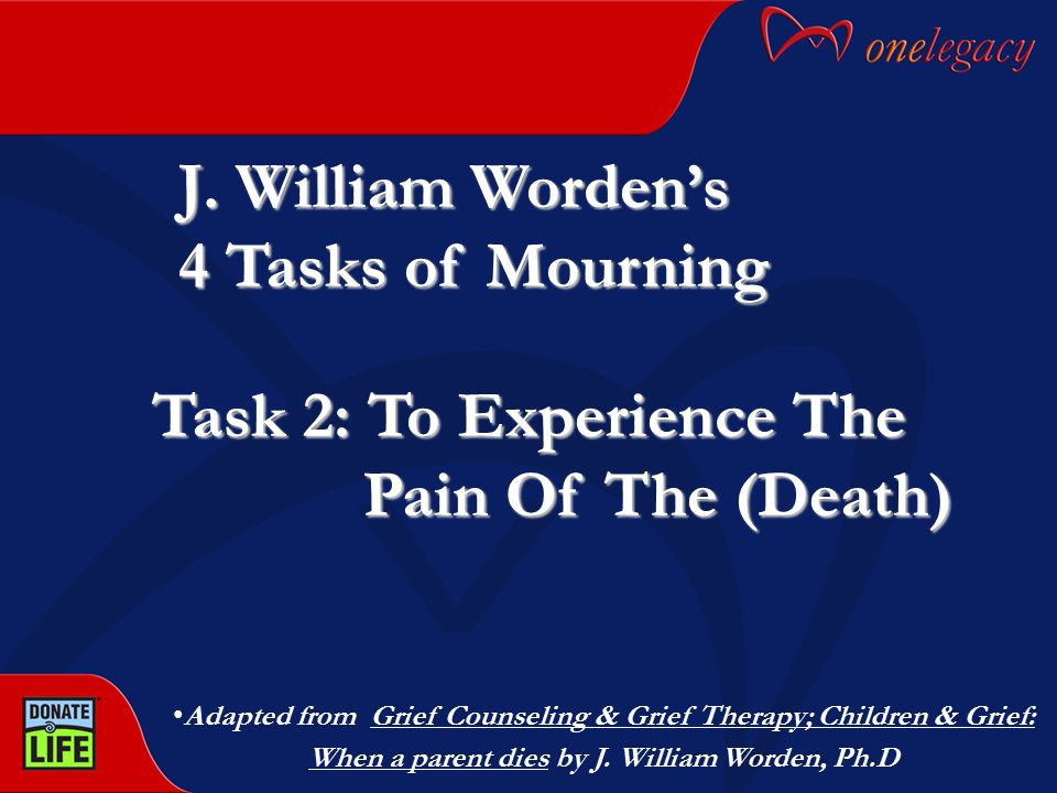 Task 2: To Experience The Pain Of The (Death) J. William Worden's 4 Tasks of Mourning Adapted from Grief Counseling & Grief Therapy; Children & Grief: