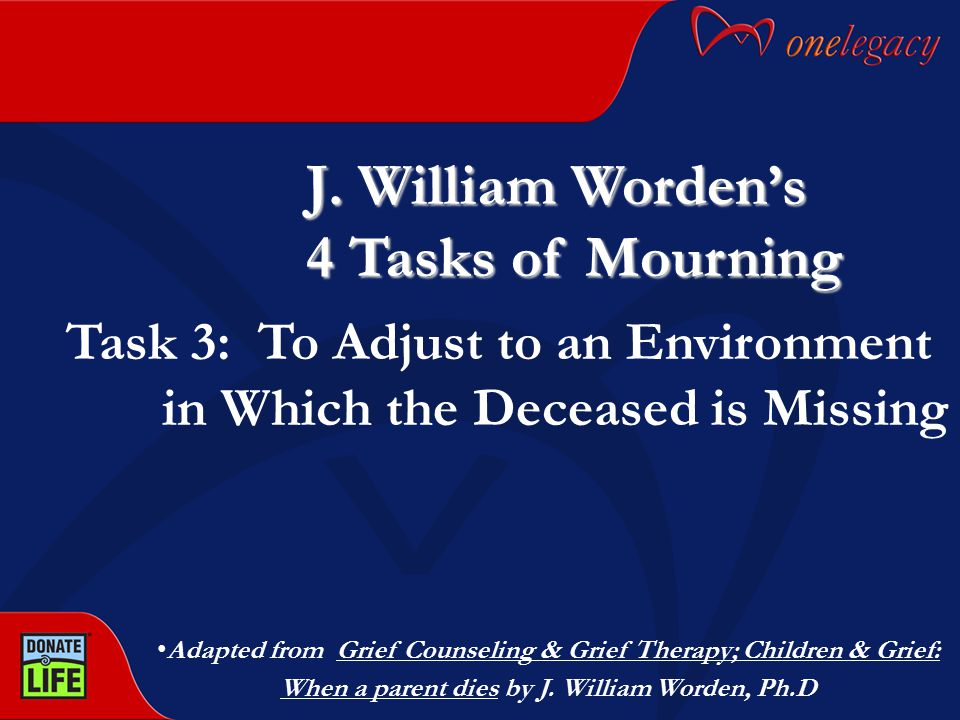 Task 3: To Adjust to an Environment in Which the Deceased is Missing J. William Worden's 4 Tasks of Mourning Adapted from Grief Counseling & Grief The
