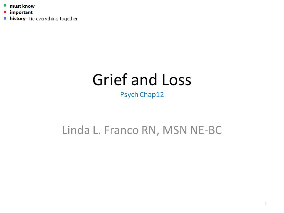 Grief and Loss Psych Chap12 Linda L. Franco RN, MSN NE-BC - Tie everything together 1