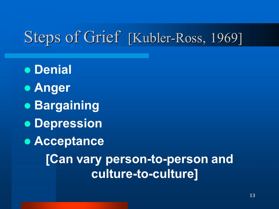 13 Steps of Grief [Kubler-Ross, 1969] Denial Anger Bargaining Depression Acceptance [Can vary person-to-person and culture-to-culture]