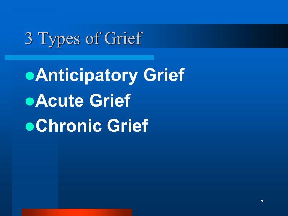 7 3 Types of Grief Anticipatory Grief Acute Grief Chronic Grief