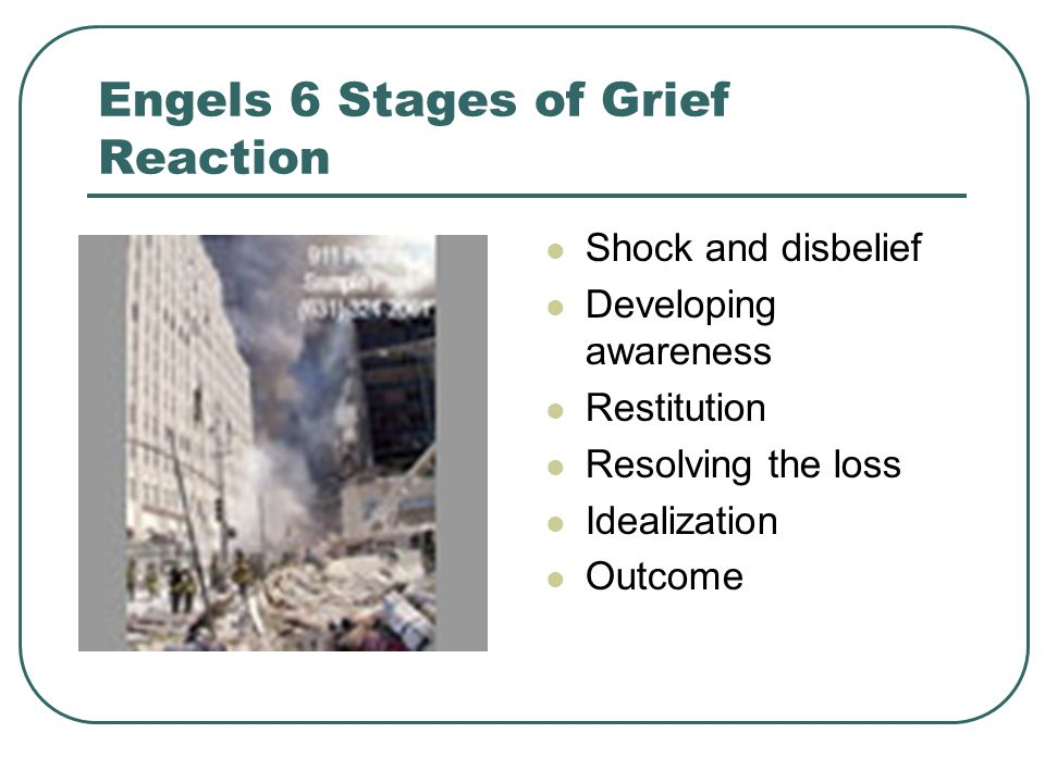 Kubler-Ross Grief and Death Reactions Denial and isolation Anger Bargaining Depression Acceptance