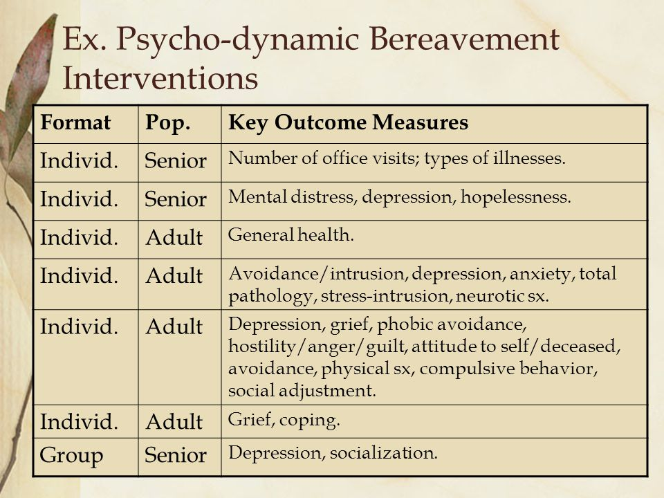 Ex. Psycho-dynamic Bereavement Interventions FormatPop.Key Outcome Measures Individ.Senior Number of office visits; types of illnesses. Individ.Senior
