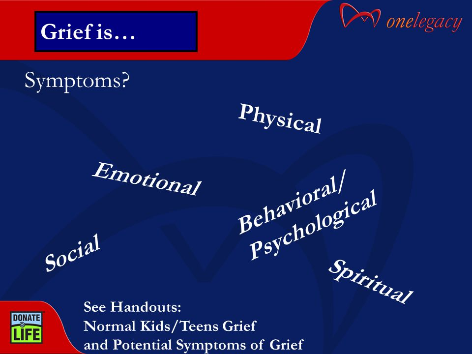 Symptoms? Emotional Social Physical Spiritual Behavioral/ Psychological Grief is… See Handouts: Normal Kids/Teens Grief and Potential Symptoms of Grie