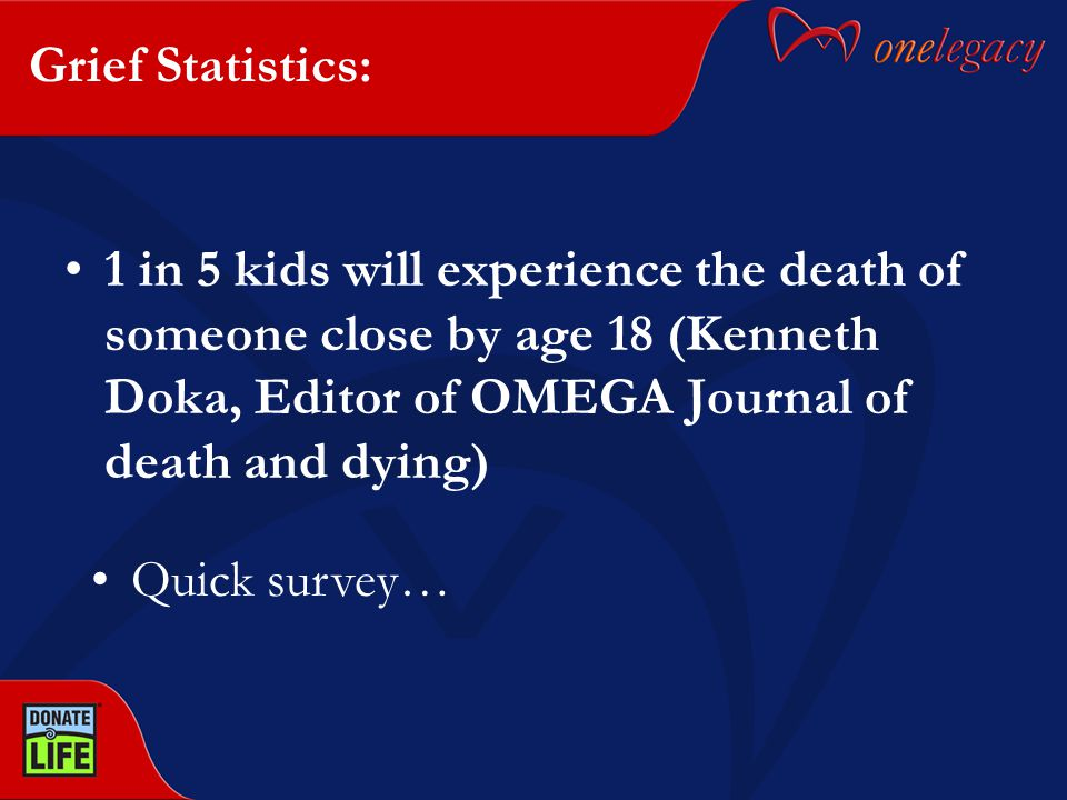 Grief Statistics: 1 in 5 kids will experience the death of someone close by age 18 (Kenneth Doka, Editor of OMEGA Journal of death and dying) Quick survey…