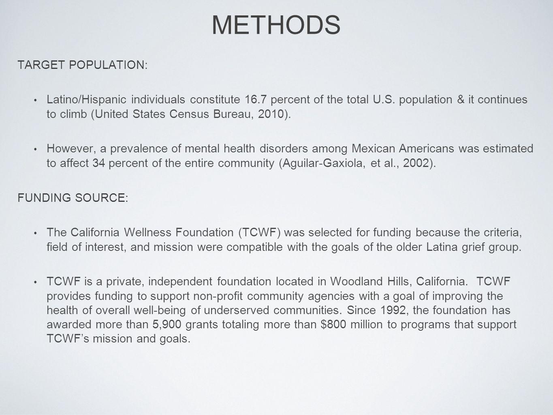 METHODS TARGET POPULATION: Latino/Hispanic individuals constitute 16.7 percent of the total U.S.