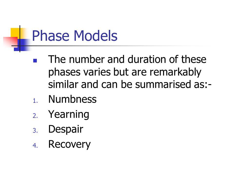 Models of Adaptation to loss 1.