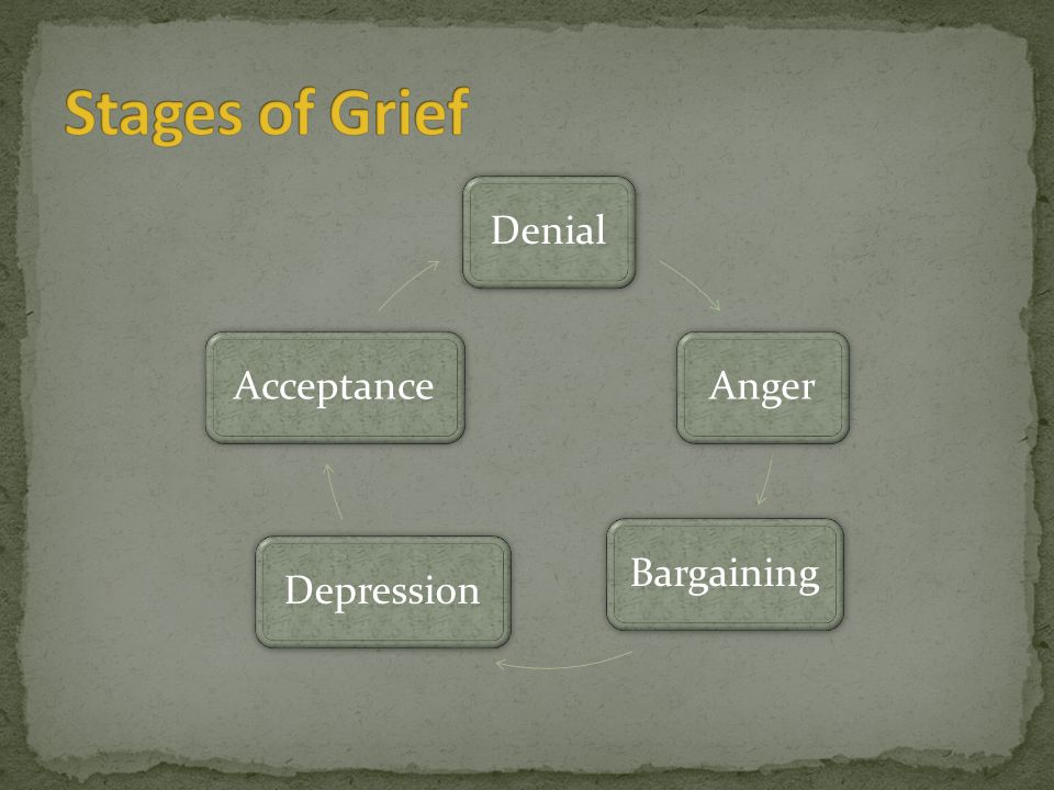Blocking or avoiding the pain Unresolved anger, sadness Continued denial Guilt Divorce Not moving on emotionally
