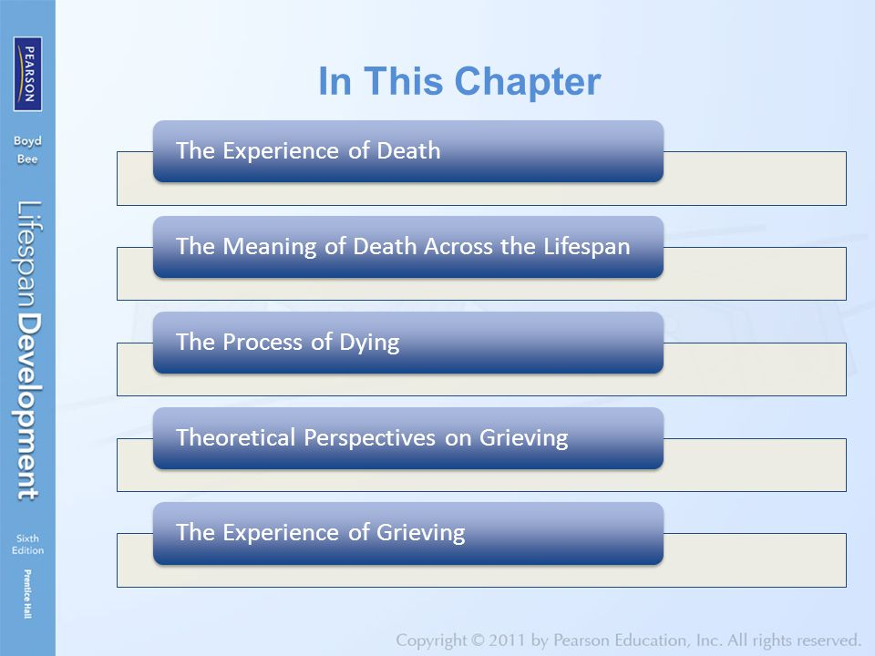 Theoretical Perspectives on Dying Responses to Impending Death Greer: Attitudes and behavioral choices can influence course of terminal disease Five groups/stages  Denial (positive avoidance)  Fighting spirit  Stoic acceptance  Helplessness/hopelessness  Anxious preoccupation