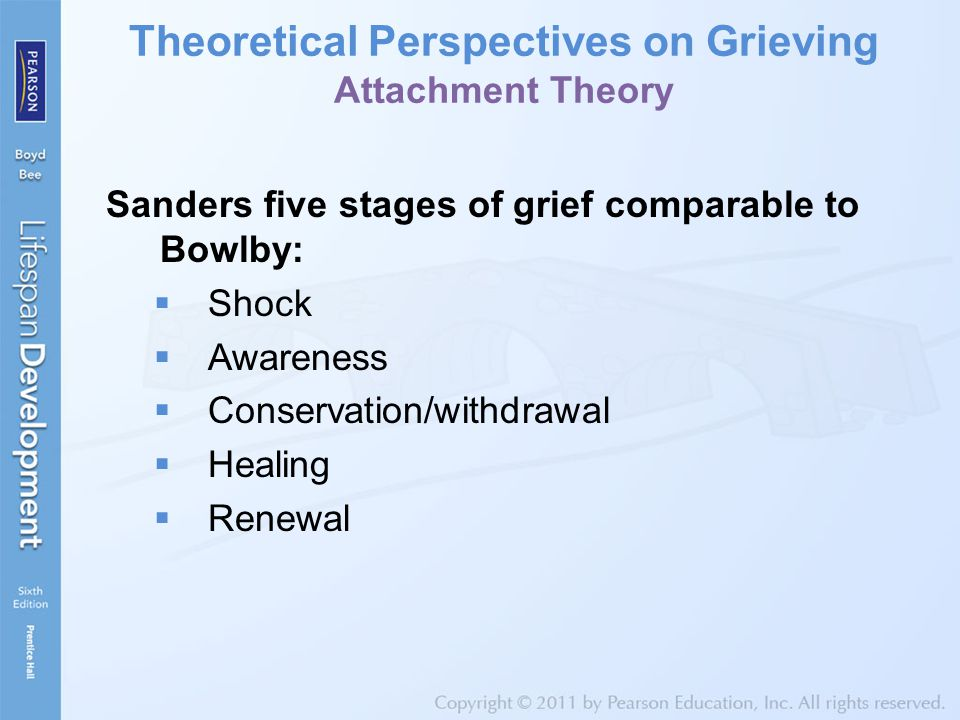 Theoretical Perspectives on Grieving Attachment Theory Sanders five stages of grief comparable to Bowlby:  Shock  Awareness  Conservation/withdrawal  Healing  Renewal