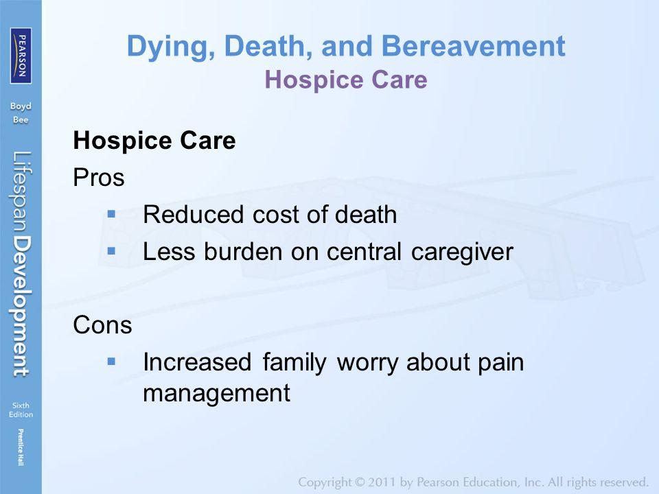Developmental Understanding of Death