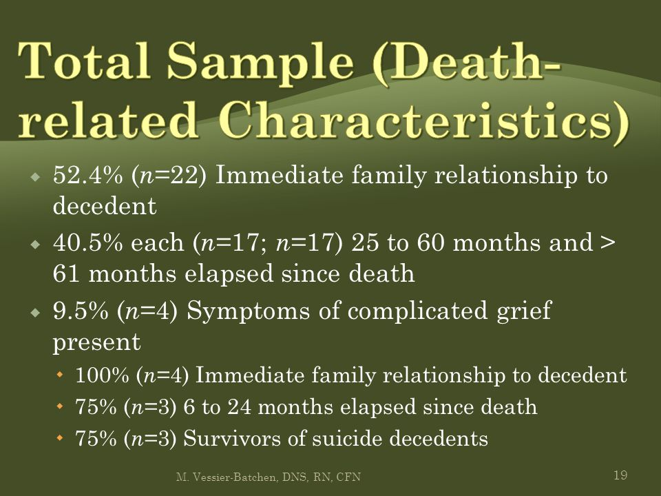 19  52.4% ( n =22) Immediate family relationship to decedent  40.5% each ( n =17; n =17) 25 to 60 months and > 61 months elapsed since death  9.5%