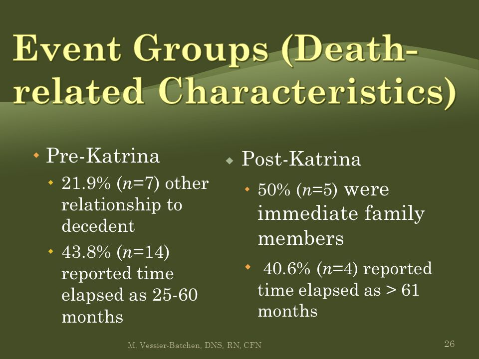 26  Pre-Katrina  21.9% ( n =7) other relationship to decedent  43.8% ( n =14) reported time elapsed as 25-60 months  Post-Katrina  50% ( n =5) we