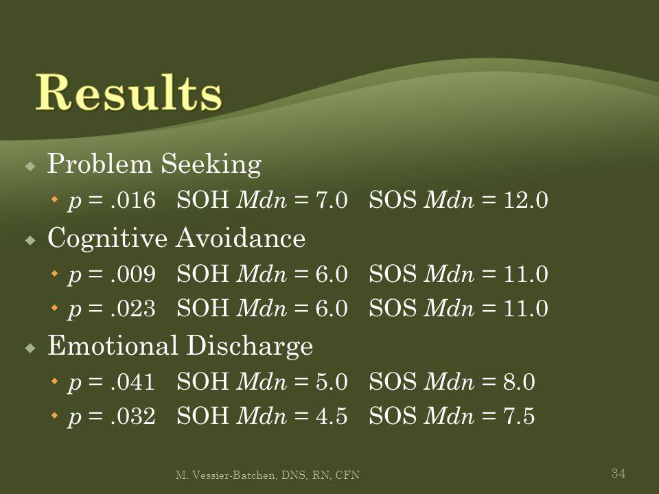 34  Problem Seeking  p =.016 SOH Mdn = 7.0 SOS Mdn = 12.0  Cognitive Avoidance  p =.009 SOH Mdn = 6.0 SOS Mdn = 11.0  p =.023 SOH Mdn = 6.0 SOS Mdn = 11.0  Emotional Discharge  p =.041 SOH Mdn = 5.0 SOS Mdn = 8.0  p =.032 SOH Mdn = 4.5 SOS Mdn = 7.5 M.