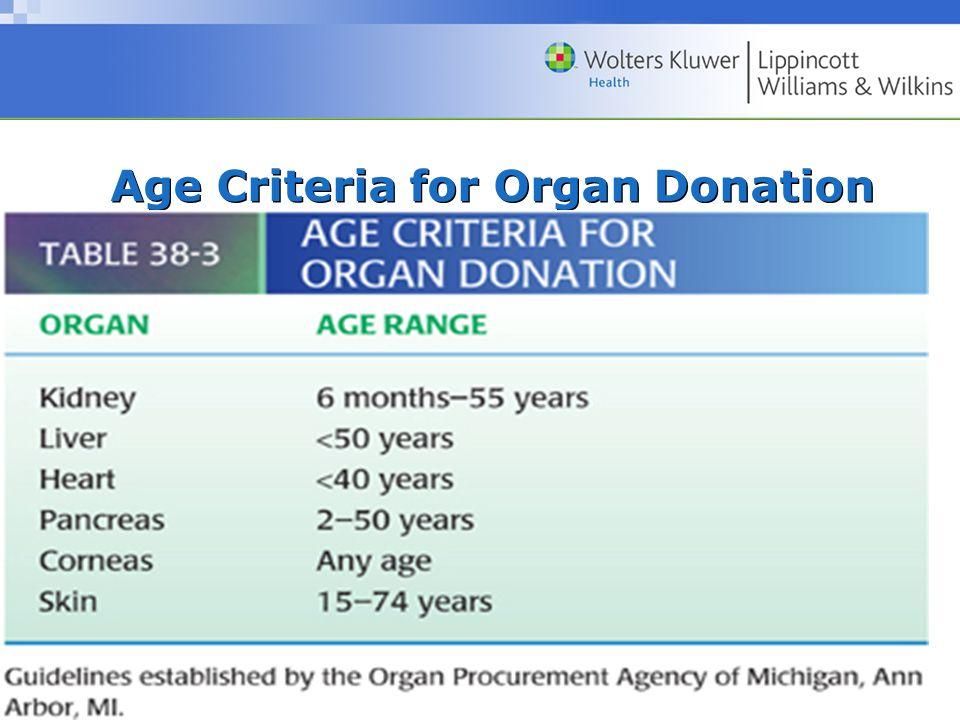 Copyright © 2013 Wolters Kluwer Health   Lippincott Williams & Wilkins Age Criteria for Organ Donation