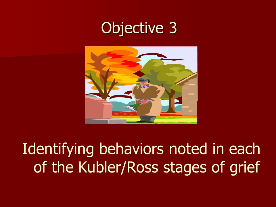 Objective 3 Identifying behaviors noted in each of the Kubler/Ross stages of grief