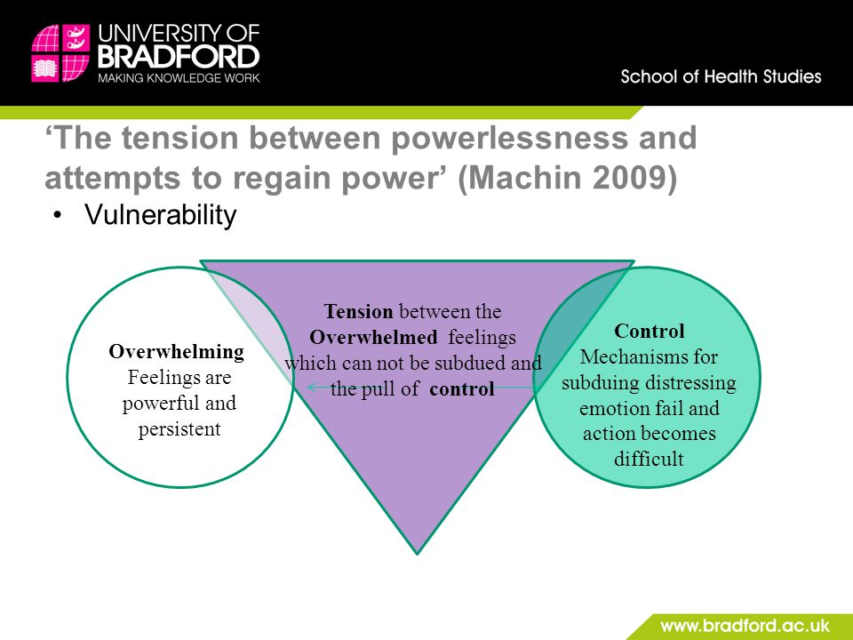 'The tension between powerlessness and attempts to regain power' (Machin 2009) Vulnerability Tension between the Overwhelmed feelings which can not be