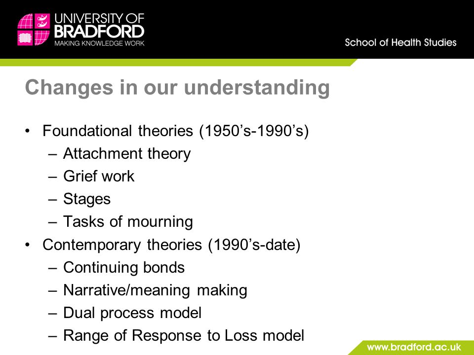 Changes in our understanding Foundational theories (1950's-1990's) –Attachment theory –Grief work –Stages –Tasks of mourning Contemporary theories (19