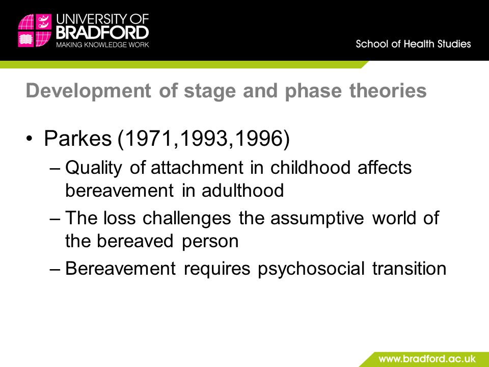 Development of stage and phase theories Parkes (1971,1993,1996) –Quality of attachment in childhood affects bereavement in adulthood –The loss challen