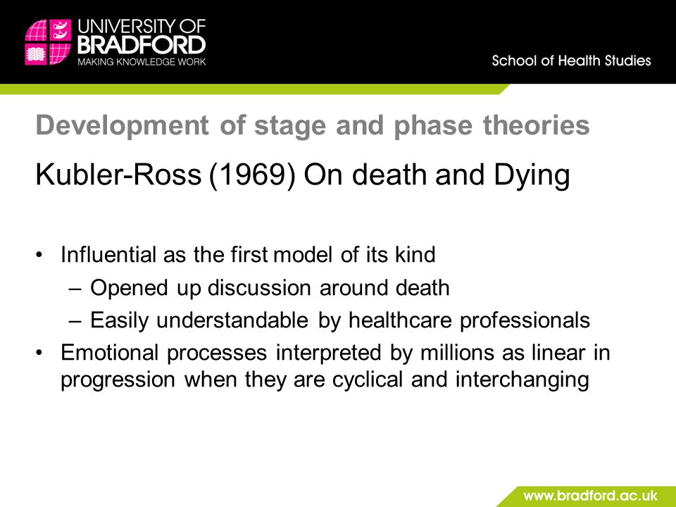 Development of stage and phase theories Kubler-Ross (1969) On death and Dying Influential as the first model of its kind –Opened up discussion around