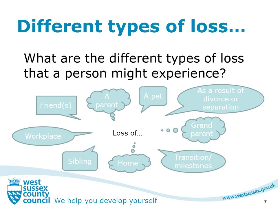We help you develop yourself Don ' t forget …  Other residents who may have formed friendships with deceased person  That residents may be feeling anxious about their own death  To create opportunities for listening and open communication