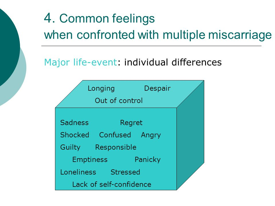 4. Common feelings when confronted with multiple miscarriage Major life-event: individual differences Sadness Regret Shocked Confused Angry Guilty Res
