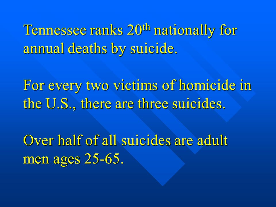 Tennessee ranks 20 th nationally for annual deaths by suicide.