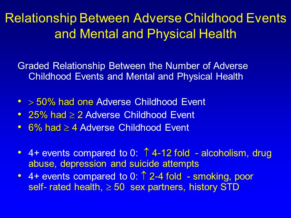 Relationship Between Adverse Childhood Events and Mental and Physical Health Graded Relationship Between the Number of Adverse Childhood Events and Mental and Physical Health  50% had one  50% had one Adverse Childhood Event 25% had  2 25% had  2 Adverse Childhood Event 6% had  4 6% had  4 Adverse Childhood Event  4-12 fold - 4+ events compared to 0:  4-12 fold - alcoholism, drug abuse, depression and suicide attempts  2-4 fold 4+ events compared to 0:  2-4 fold - smoking, poor self- rated health,  50 sex partners, history STD