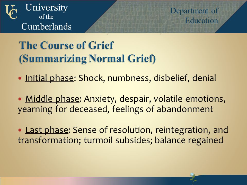 Univers ity of the Cumberlands Department of Education U C The Course of Grief (Summarizing Normal Grief) Initial phase: Shock, numbness, disbelief, denial Middle phase: Anxiety, despair, volatile emotions, yearning for deceased, feelings of abandonment Last phase: Sense of resolution, reintegration, and transformation; turmoil subsides; balance regained