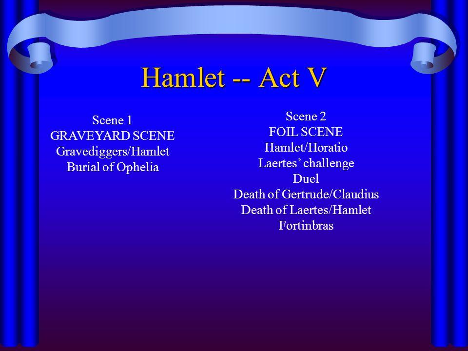 Hamlet -- Act V Scene 2 FOIL SCENE Hamlet/Horatio Laertes' challenge Duel Death of Gertrude/Claudius Death of Laertes/Hamlet Fortinbras Scene 1 GRAVEY