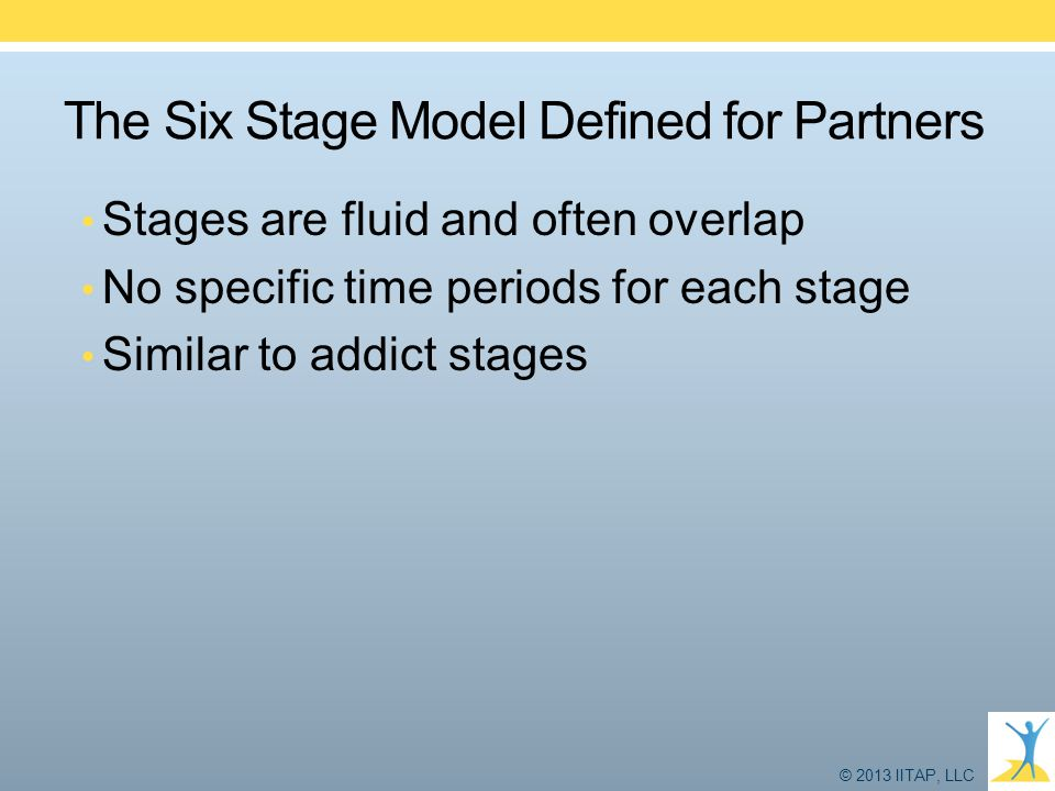 © 2013 IITAP, LLC The Six Stage Model Defined for Partners Stages are fluid and often overlap No specific time periods for each stage Similar to addic