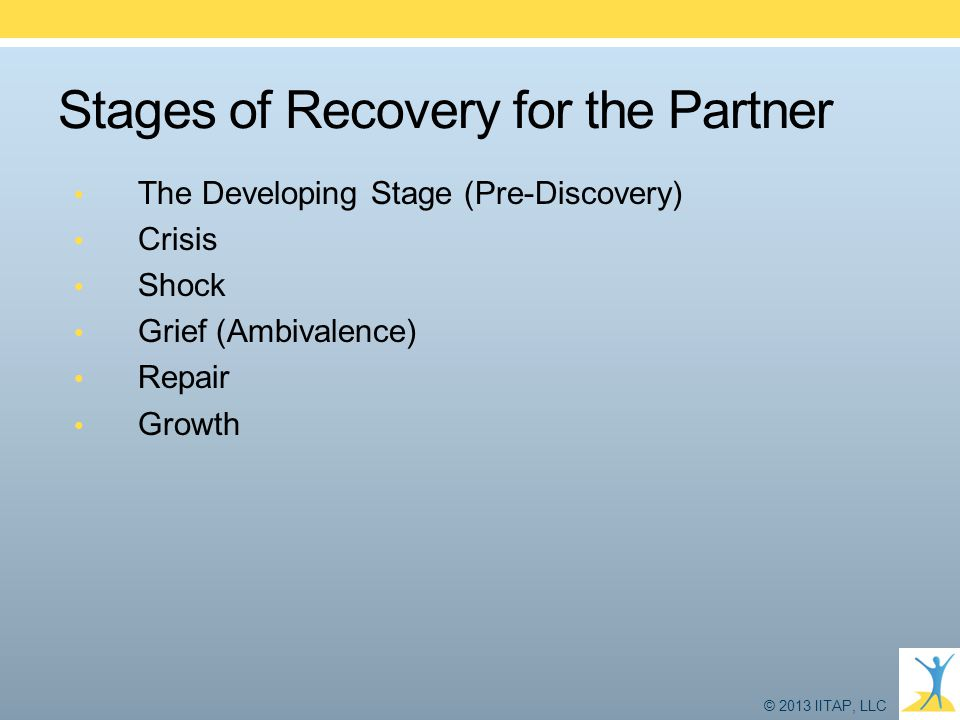 © 2013 IITAP, LLC STAGE MIX IN RECOVERY 1 2 3 4 5 6 Crisis/Decision ShockGrief Developing 1 2 3 4 5 6 Shock Grief 1 2 3 4 5 6 Grief Repair Growth Developing Crisis/Decision Repair Growth Developing Crisis/Decision Shock Repair Growth 1.