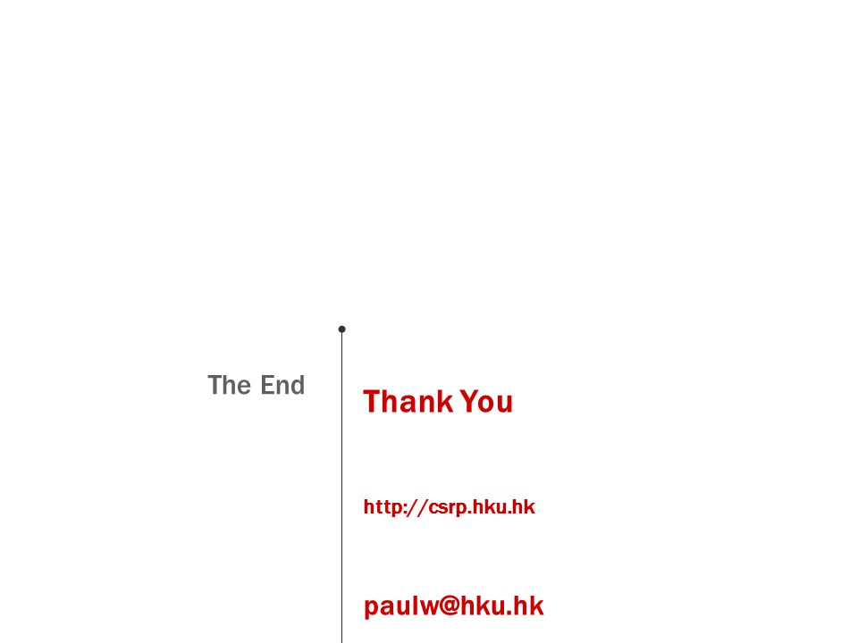 The End Thank You http://csrp.hku.hk paulw@hku.hk