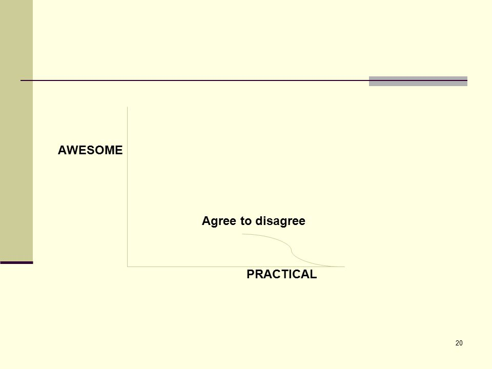 AWESOME Agree to disagree PRACTICAL 20