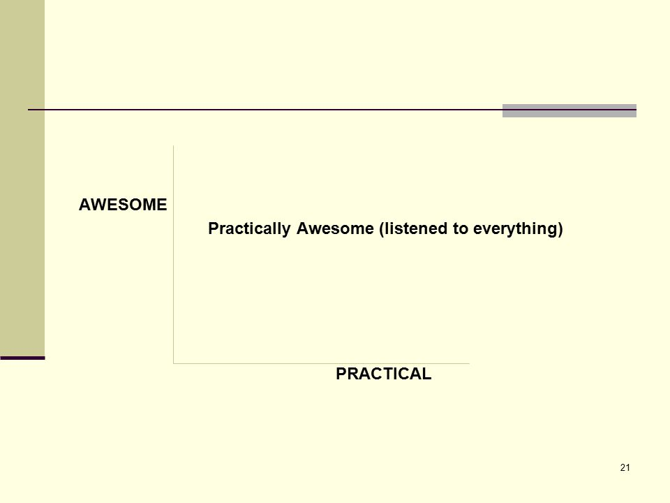 AWESOME Practically Awesome (listened to everything) PRACTICAL 21