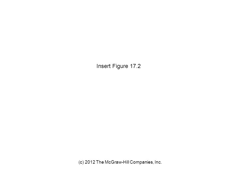 (c) 2012 The McGraw-Hill Companies, Inc. Insert Figure 17.2
