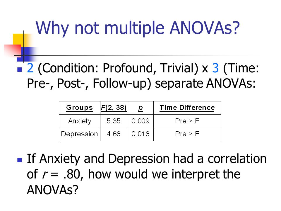 Why not multiple ANOVAs.
