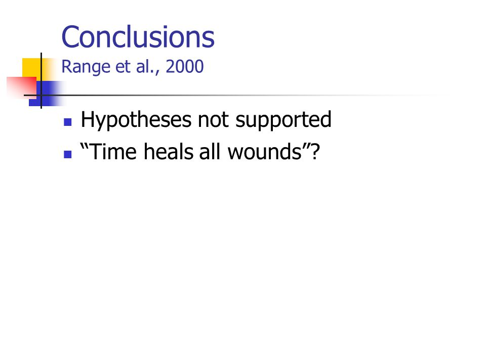 Conclusions Range et al., 2000 Hypotheses not supported Time heals all wounds
