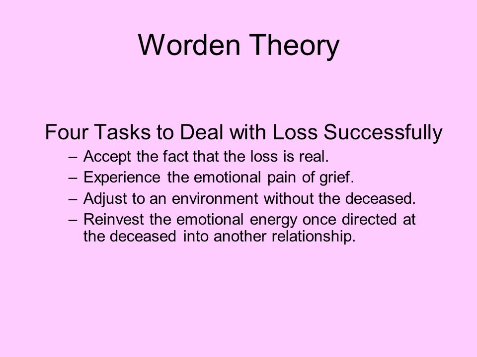 Worden Theory Four Tasks to Deal with Loss Successfully –Accept the fact that the loss is real.