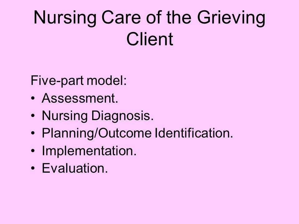 Nursing Care of the Grieving Client Five-part model: Assessment.