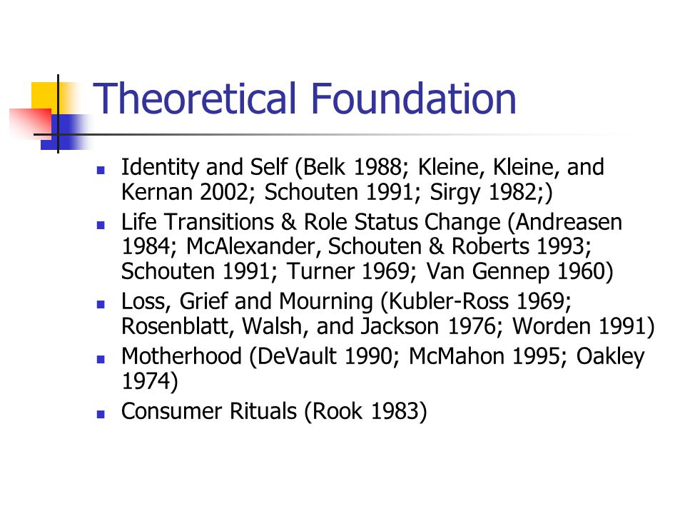Theoretical Foundation Identity and Self (Belk 1988; Kleine, Kleine, and Kernan 2002; Schouten 1991; Sirgy 1982;) Life Transitions & Role Status Chang