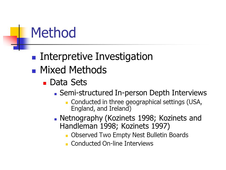 Method Interpretive Investigation Mixed Methods Data Sets Semi-structured In-person Depth Interviews Conducted in three geographical settings (USA, En