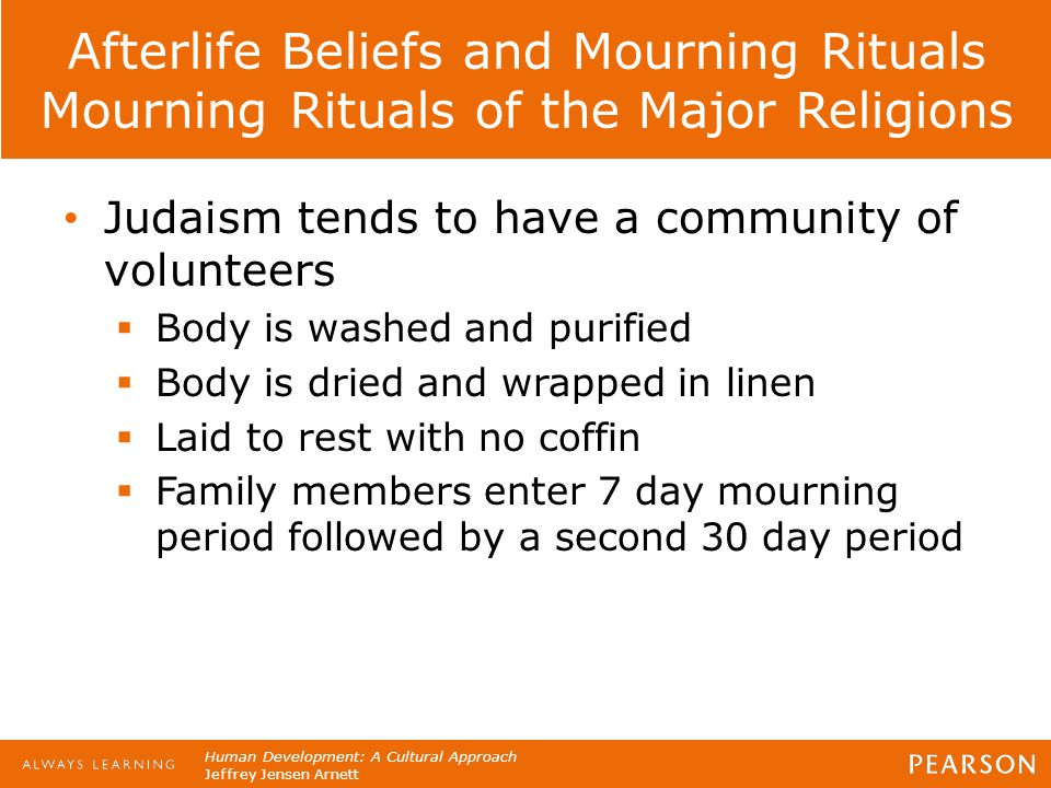 Human Development: A Cultural Approach Jeffrey Jensen Arnett Afterlife Beliefs and Mourning Rituals Mourning Rituals of the Major Religions Judaism te