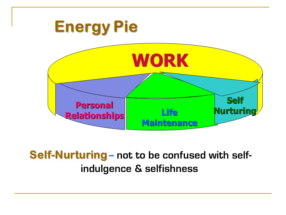Energy Pie WORK Personal Relationships Personal Relationships Life Maintenance Life Maintenance Self Nurturing Self Nurturing Self-Nurturing Self-Nurturing -- not to be confused with self- indulgence & selfishness
