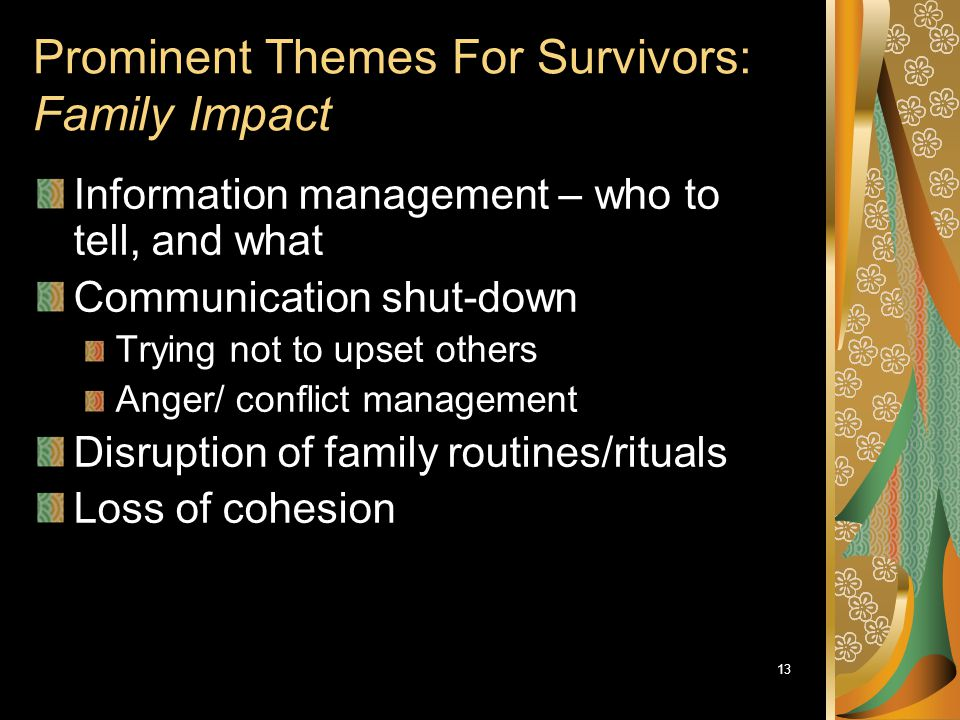 13 Prominent Themes For Survivors: Family Impact Information management – who to tell, and what Communication shut-down Trying not to upset others Ang