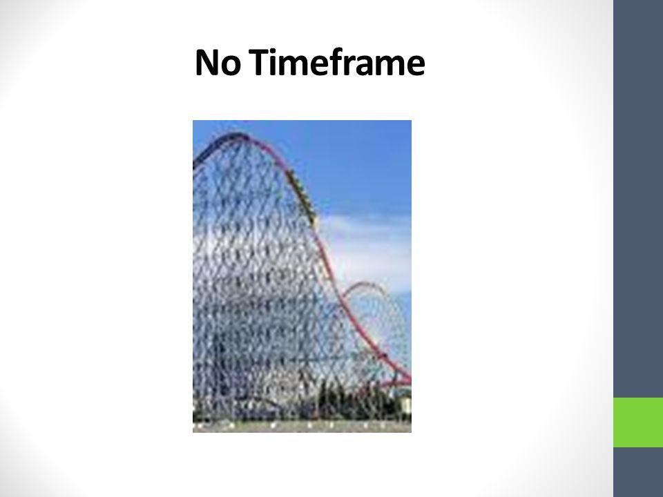 No Timeframe