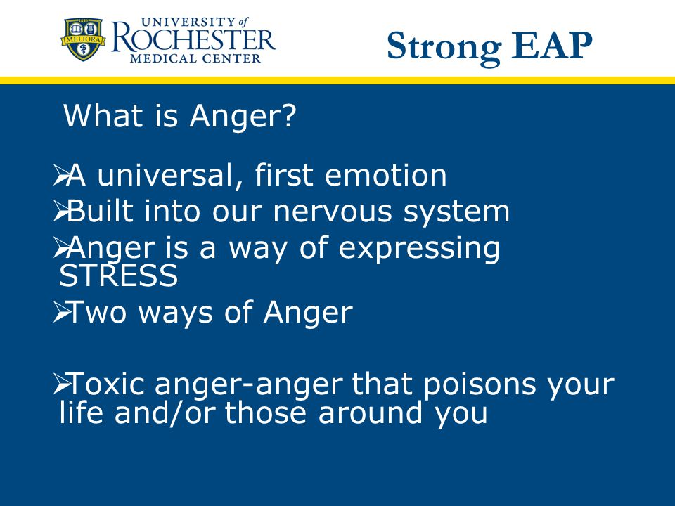 What is Anger.
