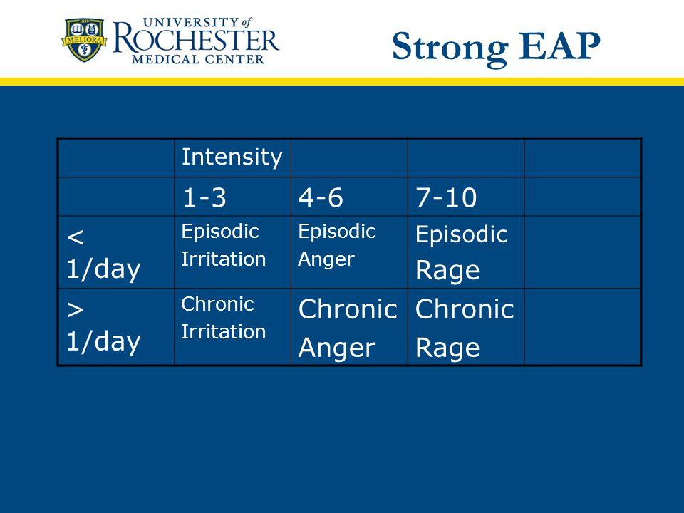 Intensity 1-34-67-10 < 1/day Episodic Irritation Episodic Anger Episodic Rage > 1/day Chronic Irritation Chronic Anger Chronic Rage Strong EAP